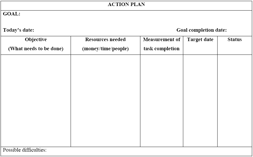 Action-plan-template - Online CounsellingOnline Counselling